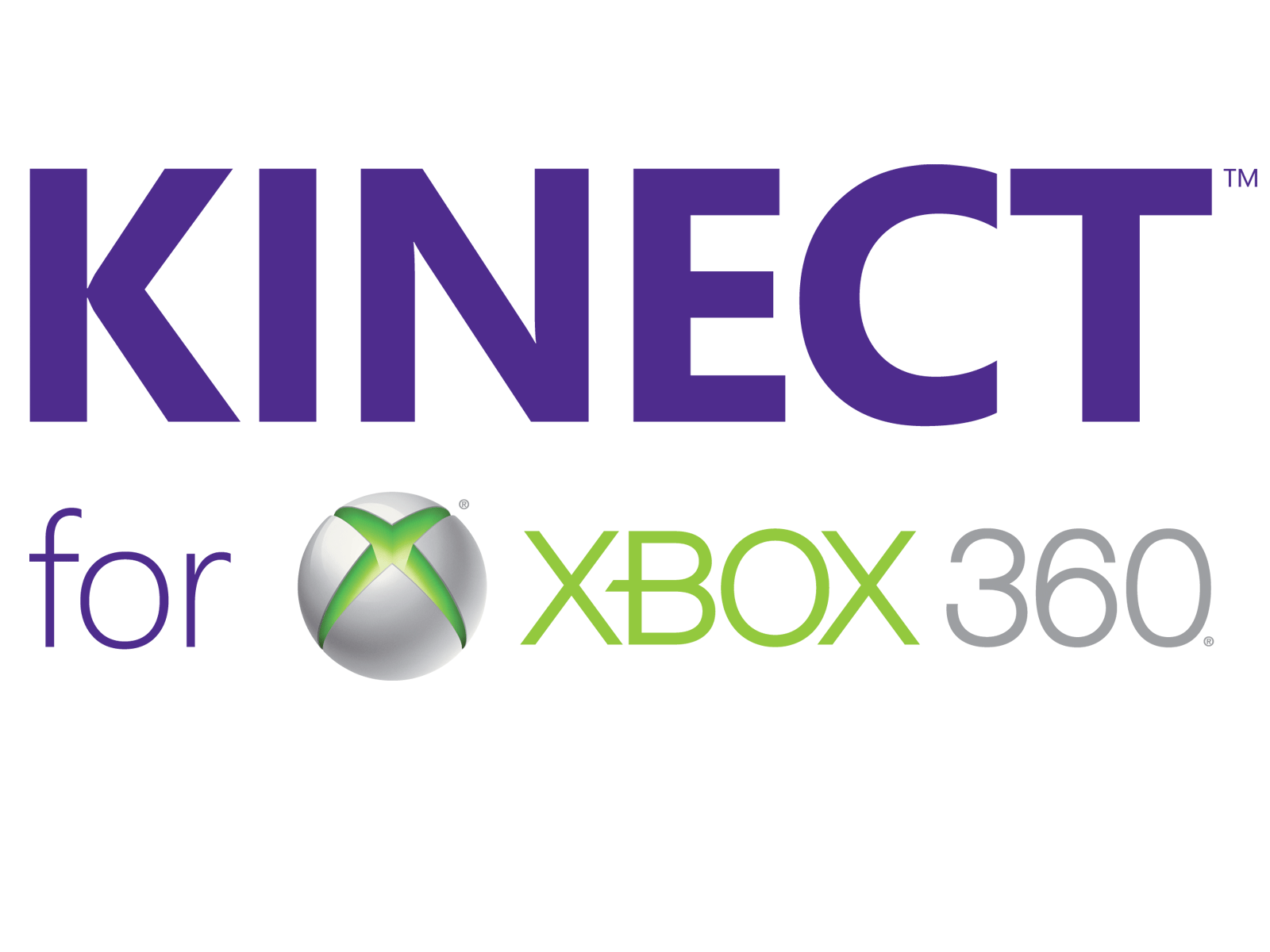 Is the Kinect A Total Failure? Whose Failure?
